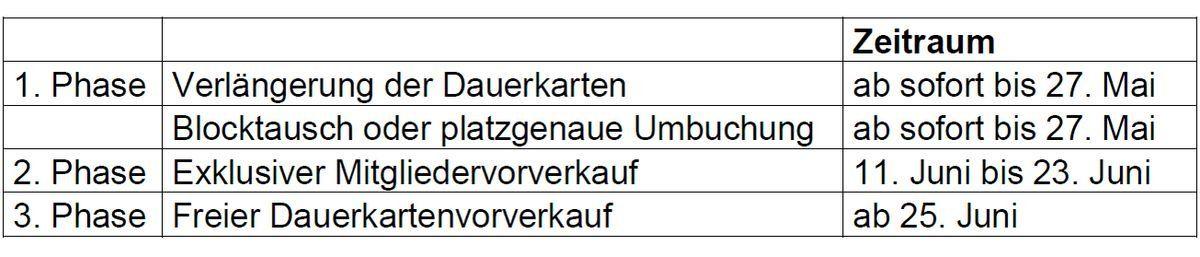 Unbenannt Die FC Augsburg-Dauerkarten gibt es künftig als Abo FC Augsburg News Sport Dauerkarte FC Augsburg FCA Karten |Presse Augsburg