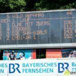 20160626_stadtmeistersschaft_rafting_007-150x150 94 Teams fuhren den Stadtmeister bei der Augsburger Rafting Challenge aus Bildergalerien News Sport Augsburger Stadtmeisterschaft Rafting Eiskanal |Presse Augsburg