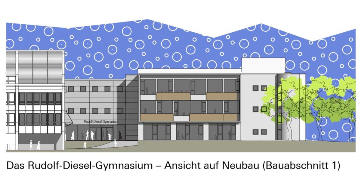 Rudolf diesel gymnasium augsburg