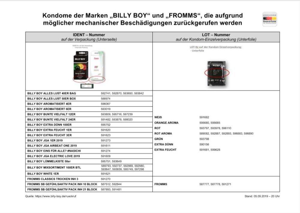 Unbenannt-8 Billy Boy und Fromms-Kondome zurückgerufen - Beeinträchtigung der Schutzwirkung möglich Produktwarnungen Überregionale Schlagzeilen Billy Boy Fromms Kondome Rückruf |Presse Augsburg