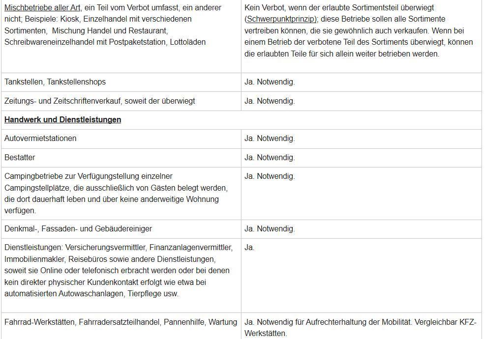 Unbenannt-18 Ausgangsbeschränkung | Welche Geschäfte sollen weiterhin öffnen dürfen? Bayern Politik & Wirtschaft Ausgangsbeschränkung bayern Corona Geschäfte geschlossen |Presse Augsburg