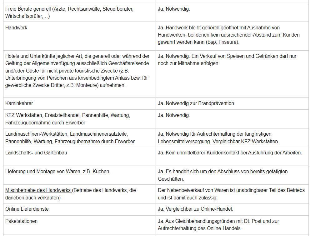 Unbenannt-19 Ausgangsbeschränkung | Welche Geschäfte sollen weiterhin öffnen dürfen? Bayern Politik & Wirtschaft Ausgangsbeschränkung bayern Corona Geschäfte geschlossen |Presse Augsburg