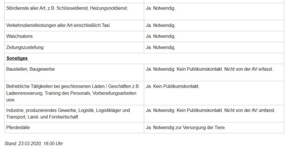 Unbenannt-20 Ausgangsbeschränkung | Welche Geschäfte sollen weiterhin öffnen dürfen? Bayern Politik & Wirtschaft Ausgangsbeschränkung bayern Corona Geschäfte geschlossen |Presse Augsburg