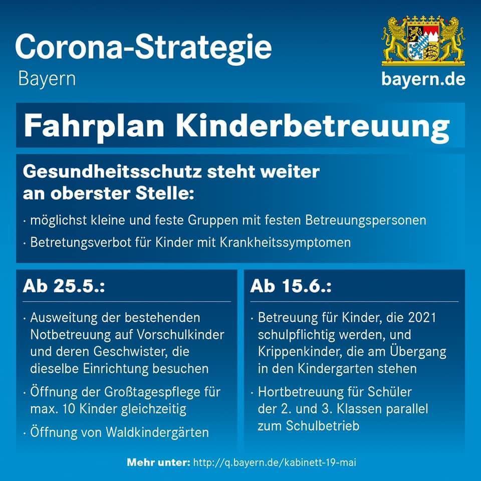 Bayerische Staatsregierung Beschließt Fahrplan Für