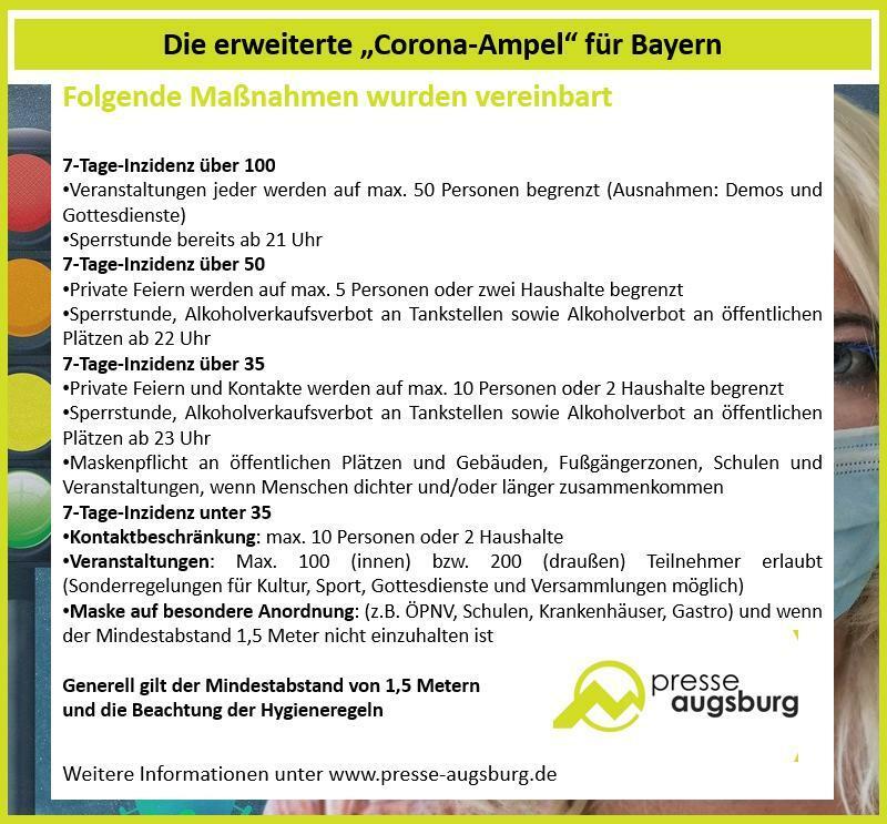 Unbenannt-23 Ab morgen kommt die dunkelrote Corona-Ampel - Gesundheitsministerium veröffentlicht erweiterte Regeln Bayern Politik & Wirtschaft bayern Corona-Ampel dunkelrot |Presse Augsburg