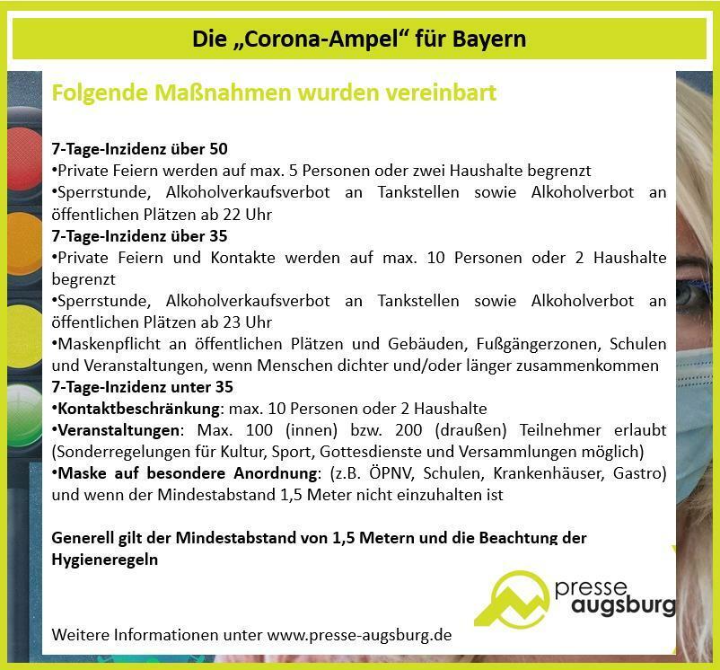 corona-ampel Bayern führt eine klare Corona-Ampel ein - Einheitliche Regelungen für den Freistaat Bayern Newsletter Politik & Wirtschaft bayern Corona Corona-Ampel covid-19 Söder |Presse Augsburg