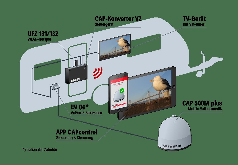 Sb 3D Cuc Cap500Mplus Streaming Ber Capkonverter Homepagebetnc2Yvi2Cqe